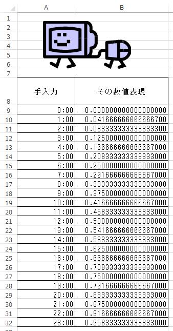 20141009a